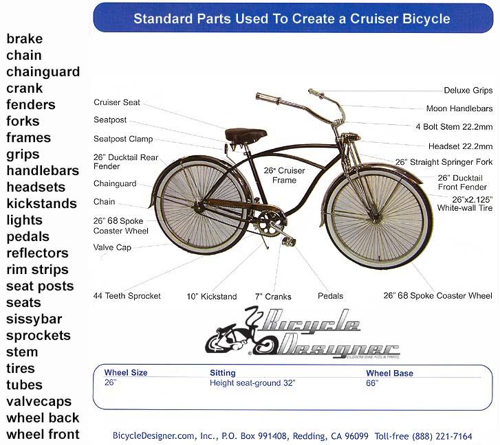 Cruiser Bicycle Diagram
