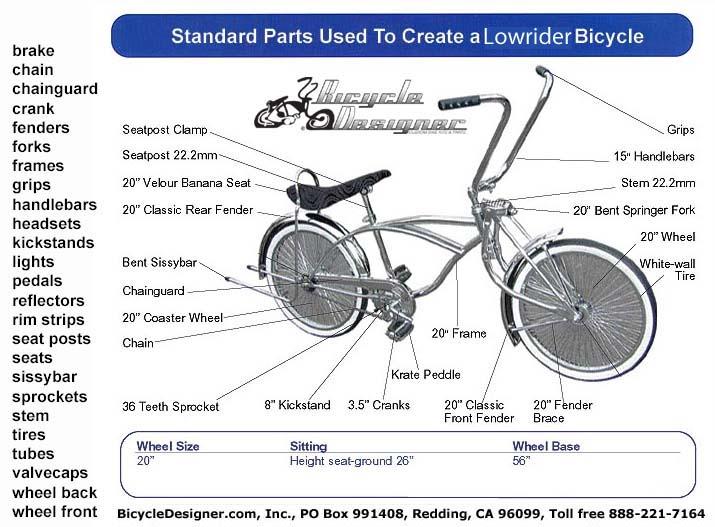 Lowrider Bicycle Diagram