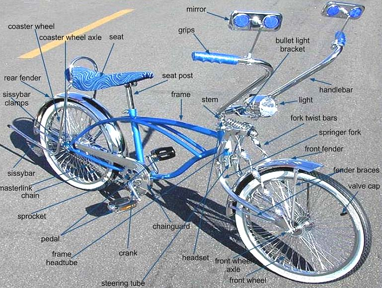 Bike Parts Handlebars Lowrider Bike Parts