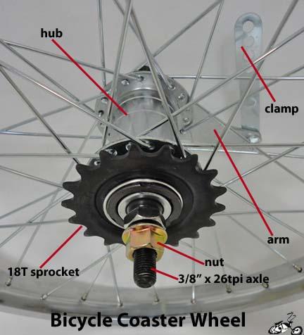 Bicycle Coaster Brake Wheel Kit