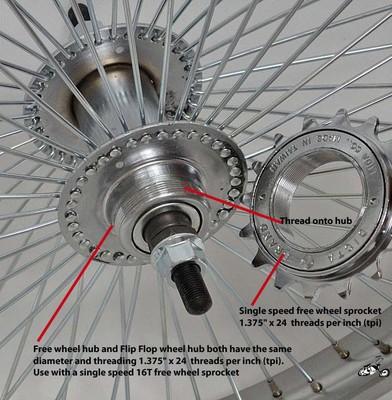 Flip Flop Hubs For Motorized Disc Brake Wheels