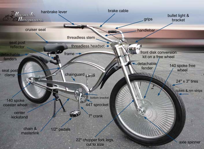 Chopper bicycle parts for Custom motorized bicycles parts